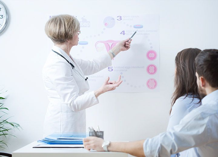 Atención Integral al Paciente